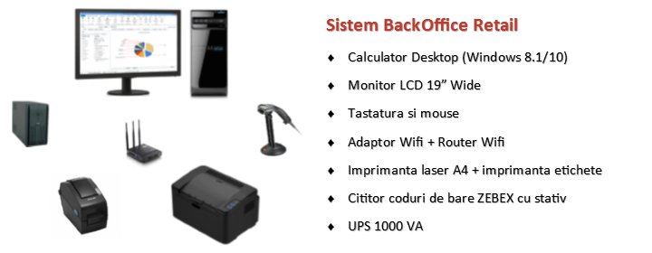 Sistem BackOffice Retail
